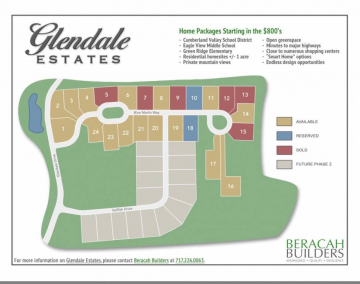 Glendale Estates